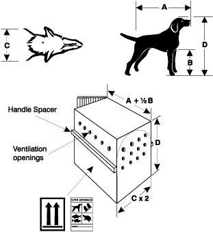 kennel-diagram